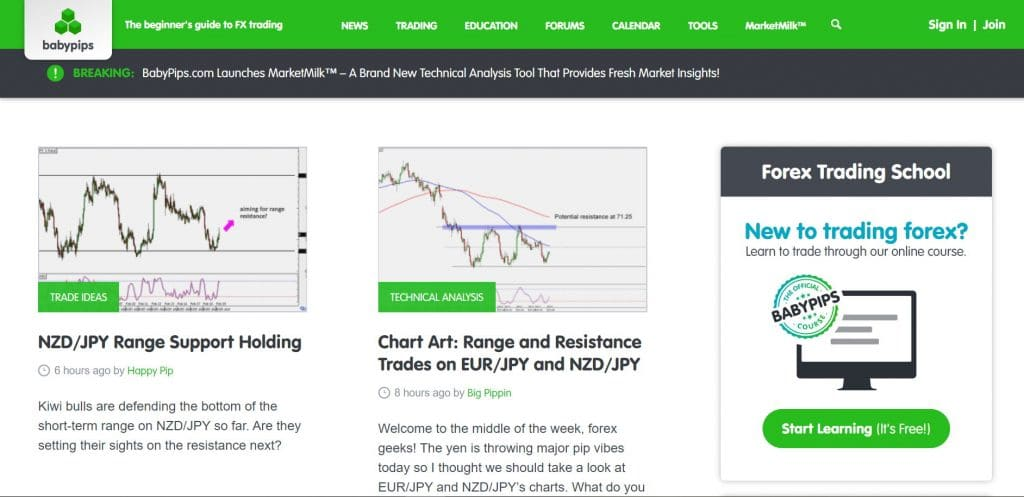 Forex trading blogs burgeonvest investments 101