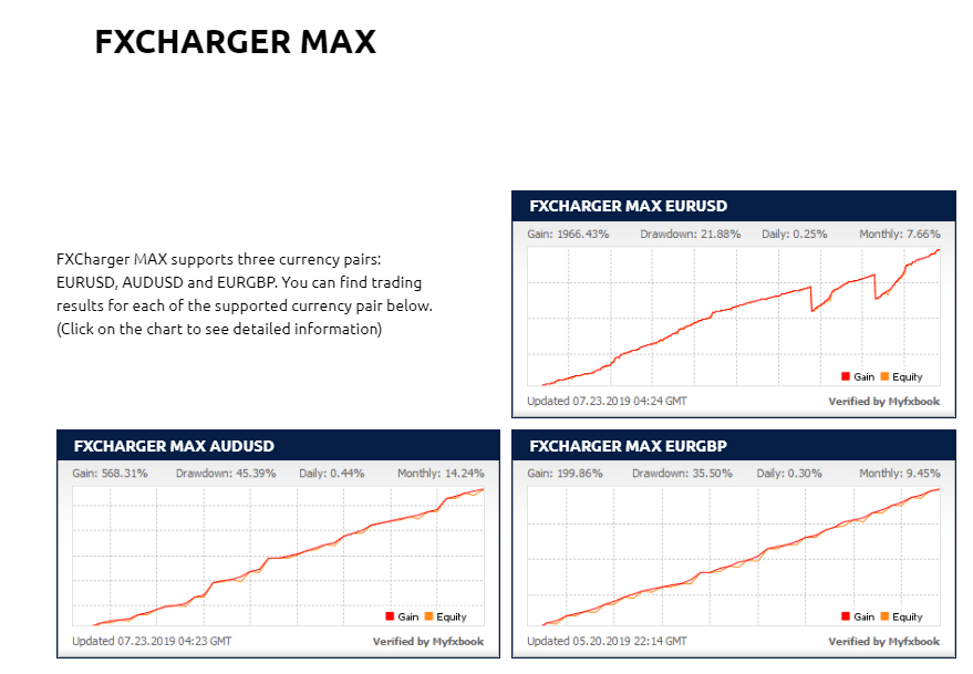 fxcharger max