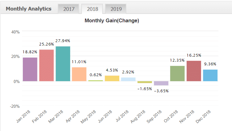 fxadept monthly analytics