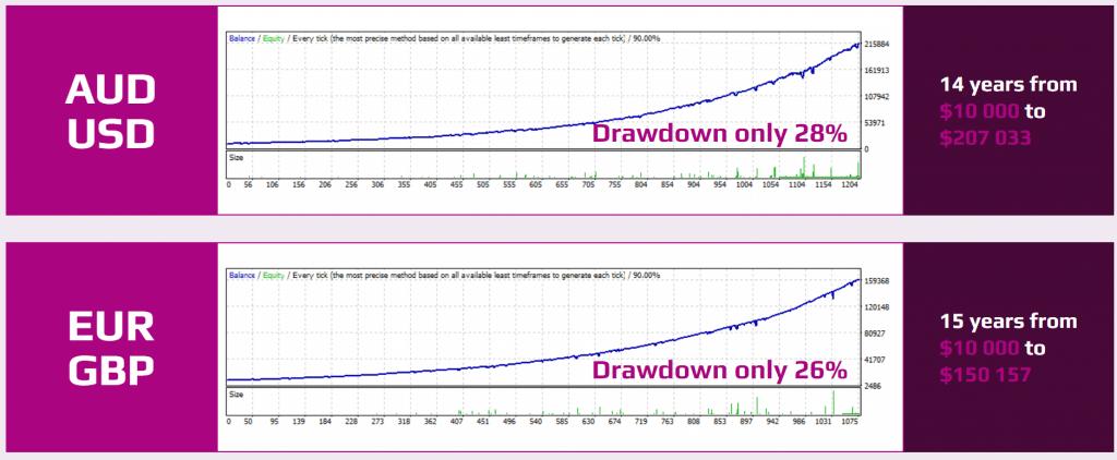 forex incontrol reborn drawdown