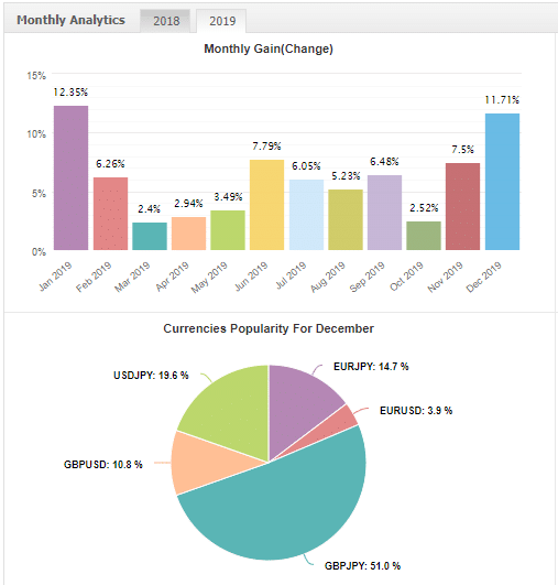 trading manager pro monthly analytics