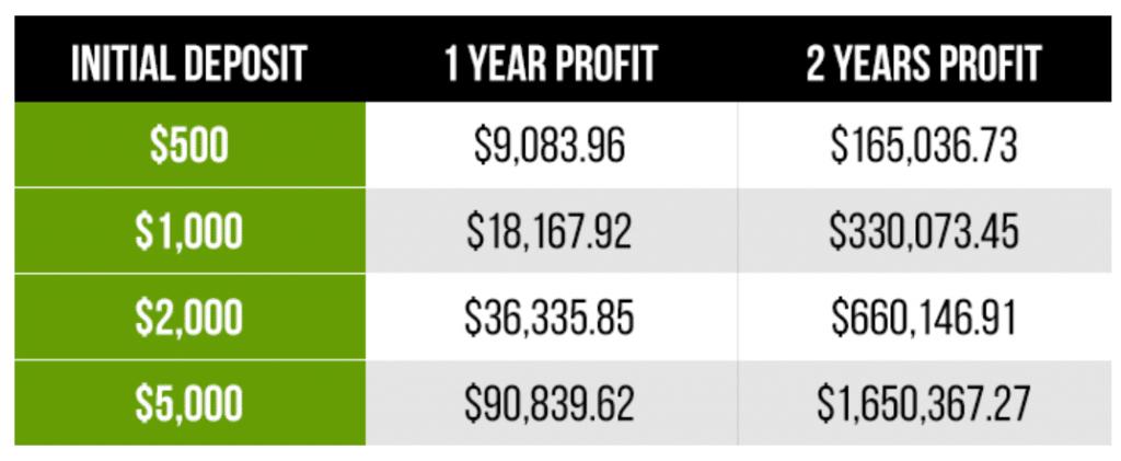 pattern trader pro price