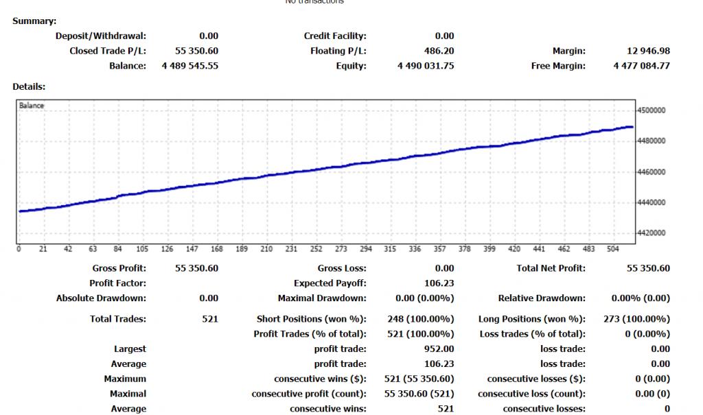 hasmtf robot trading results