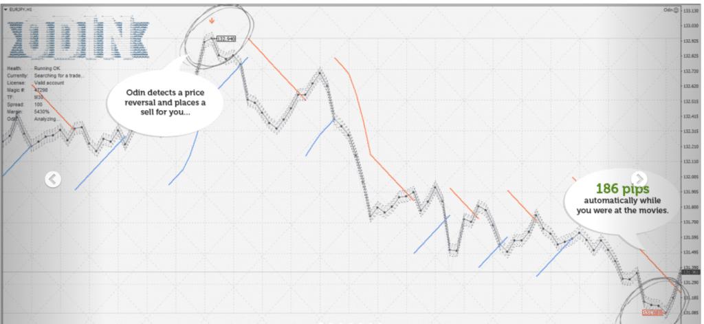 odin robot chart