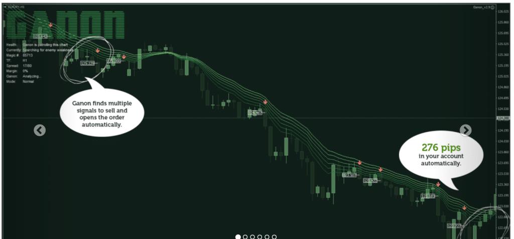 ganon forex robot chart