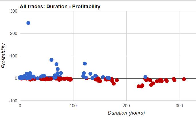 forexdraw profitability