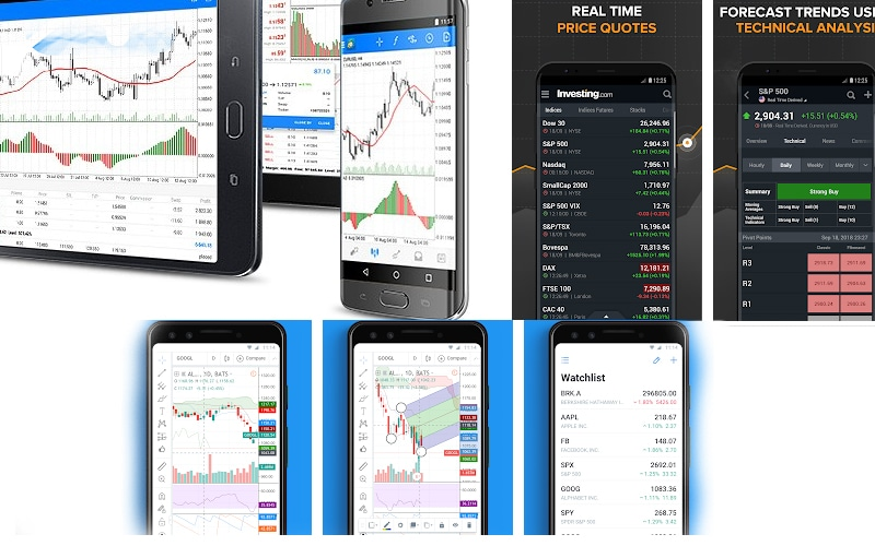 best mobile forex charting platforms