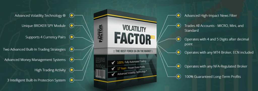 Volatility Factor 2.0 advantages