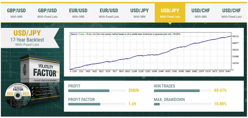 Volatility Factor 2.0 backtest