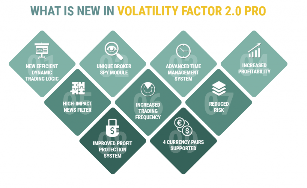 Volatility Factor 2.0 features