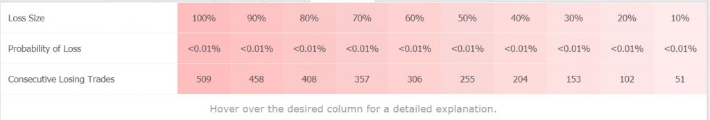 Volatility Factor 2.0 statistics