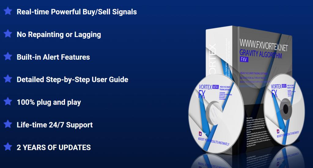 FX Vortex Indicator offer