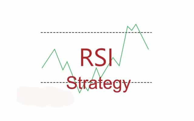 The Best RSI Strategy for Determining Overbought and Oversold Conditions