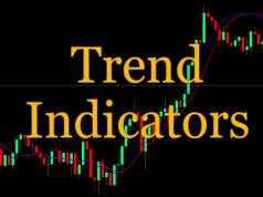 The Seven Best Trend Indicators Traders Should Know About