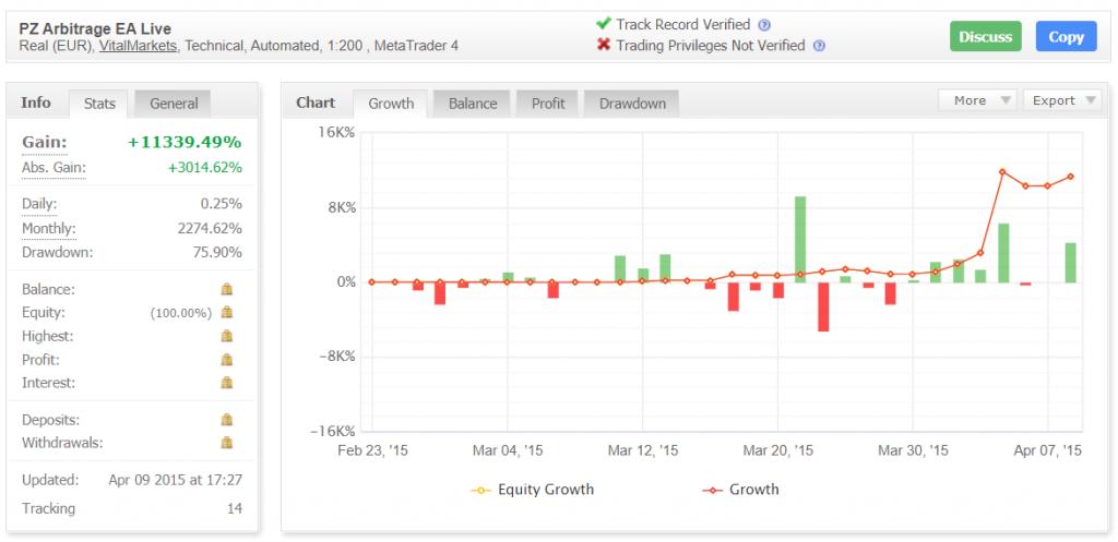 PZ Latency Arbitrage EA Myfxbook