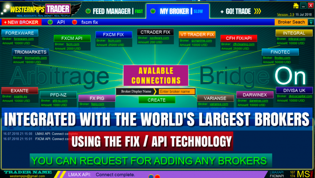 Westernpips Fix Trader 3.9