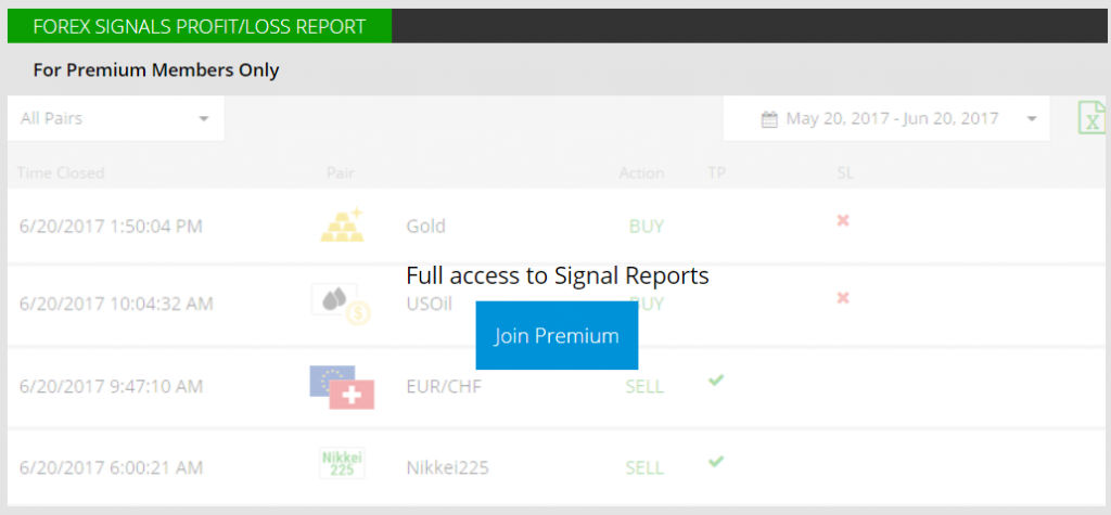 FXLeaders Signal Reports.