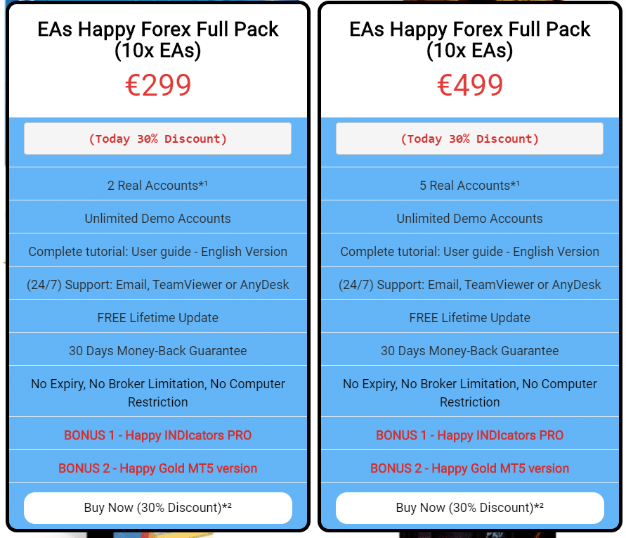 Happy Trend Robot offer