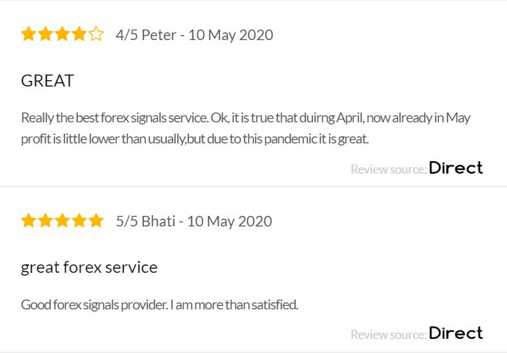 Profit Forex Signals rating