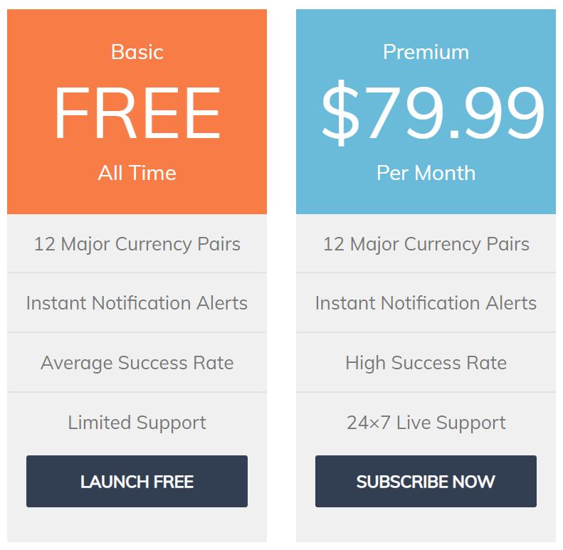 WeTalkTrade pricing
