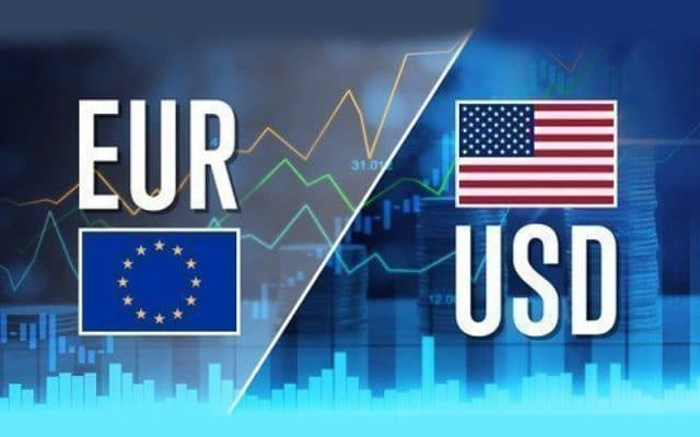 EUR USD: How to Analyze The Most Liquid Forex Pair