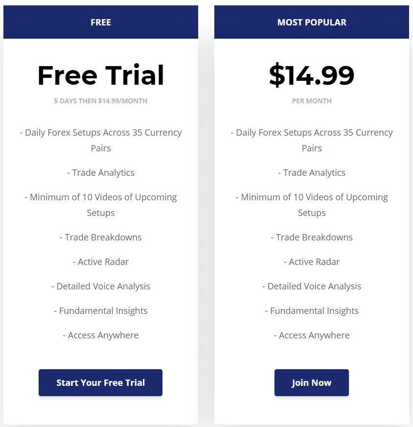 ThatFXTrader Pricing