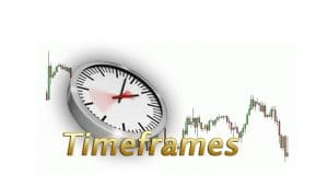 Best timeframe for trading Forex