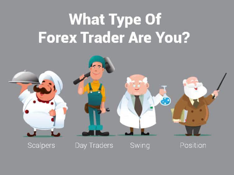 type of forex trader