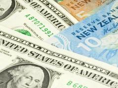 What moves NZD USD? Kiwi Correlations