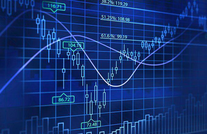 Technical Analysis Algo Strategy