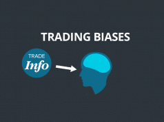 Different Types of Bias That Exist in the Forex Market