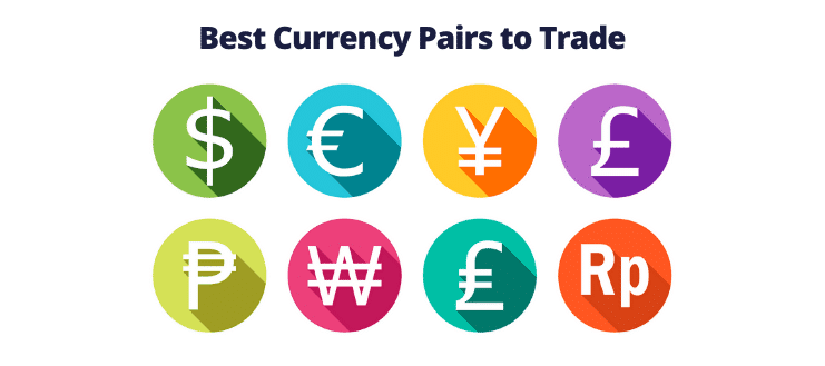 Pick a currency pair/pairs for trading