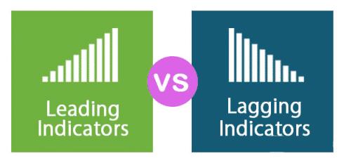 The cover image of Leading Indicators vs Lagging Indicators topic.