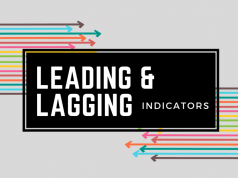 A Guide On Leading and Lagging Indicators In Forex: What You Need To Know