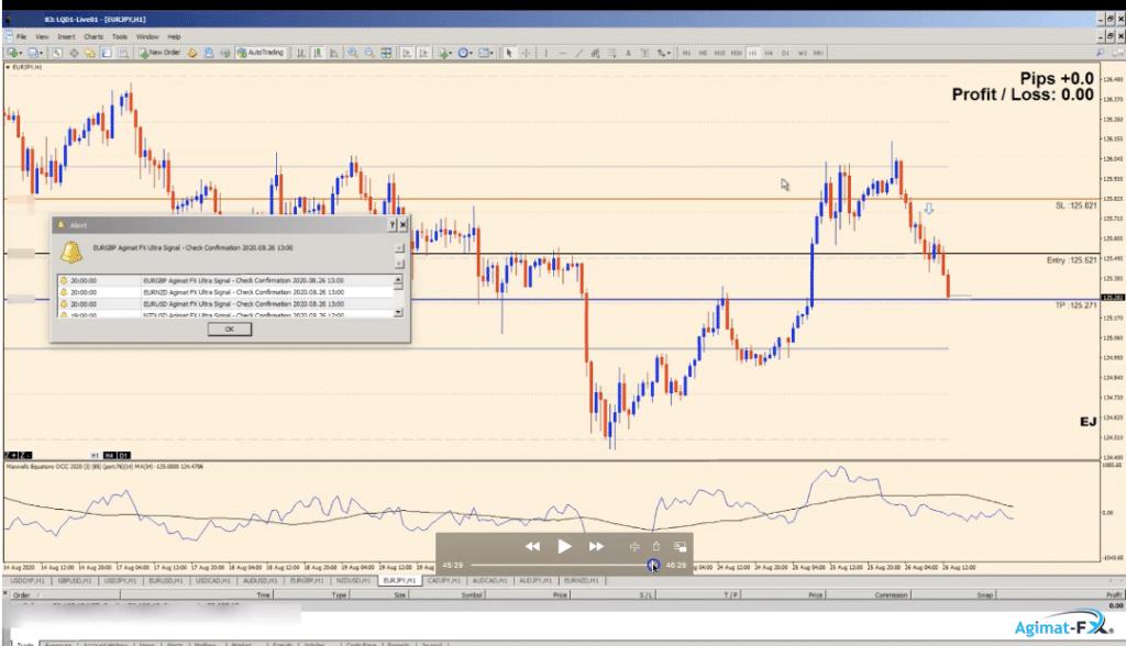 Agimat Trading System presentation