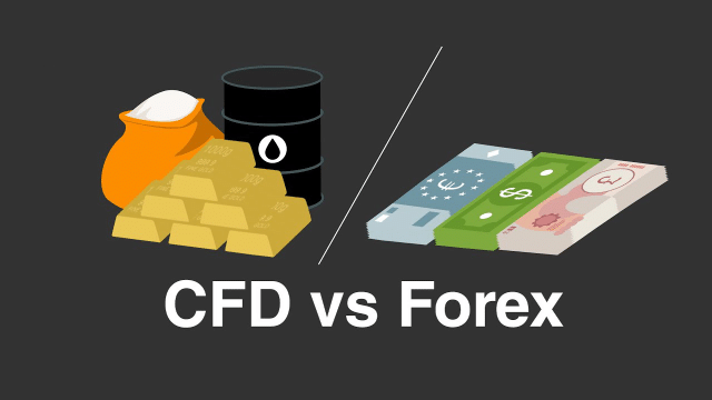 CFD vs Forex: What's Right For you