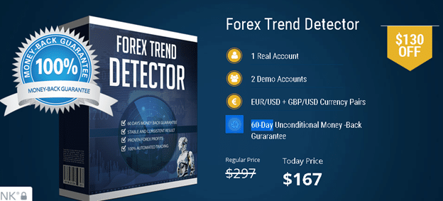 Forex Trend Detector Pricing