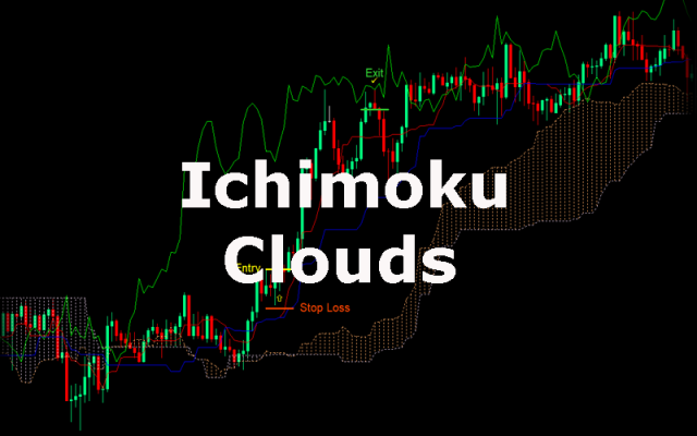 Ichimoku Clouds: Dissecting the 'Not So Cloudy' Forex Indicator