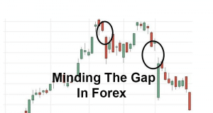 Minding The Gap In Forex