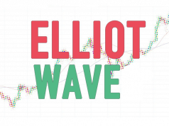 Using the Elliot wave theory in forex trading