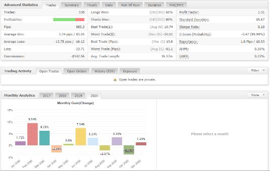 Belkaglazer EA advanced statistics