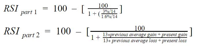formula of the RSI