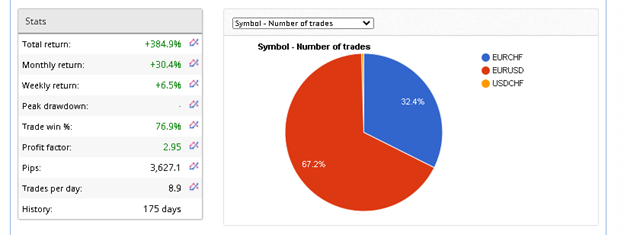 Screti Forex Robot Screti Forex Robot Trading Results
