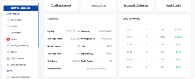 Detailed statistics and daily account summary are available in the client area.