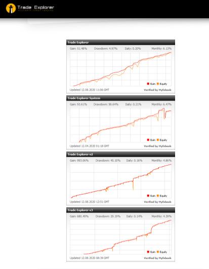 Trade Explorer Trading Results