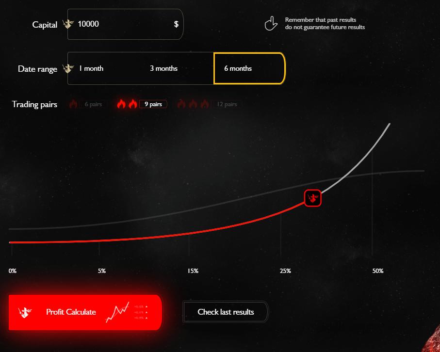 Forex Ninja profit calculator
