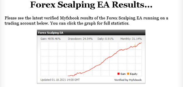 Forex Scalping EA Trading Results