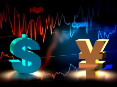 USD/JPY Bullish Flag Points to a Bullish Breakout Ahead of Fed