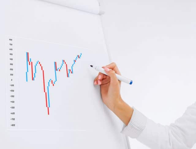 How to become a master technical analyst in 3 months or less