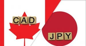 CAD/JPY: Global Reflation and Commodity Prices May Support the Canadian Dollar in 2021